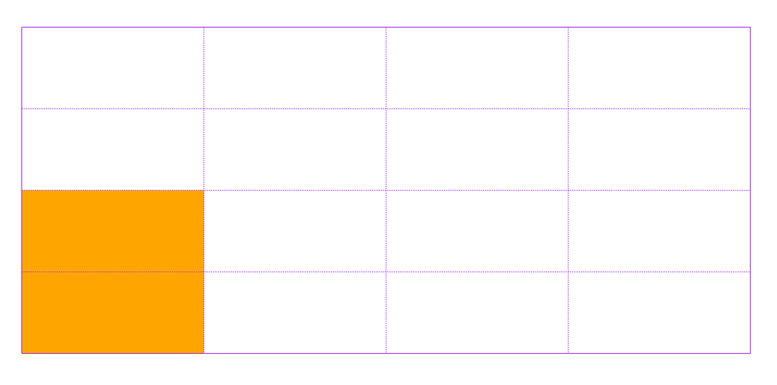 Orange grid item placed at the bottom left of the grid